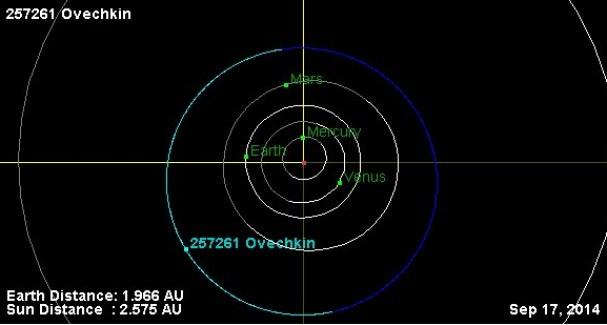 ovechkin-asteroid