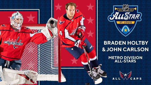 John Carlson And Braden Holtby Named To 2020 All Star Game Rmnb