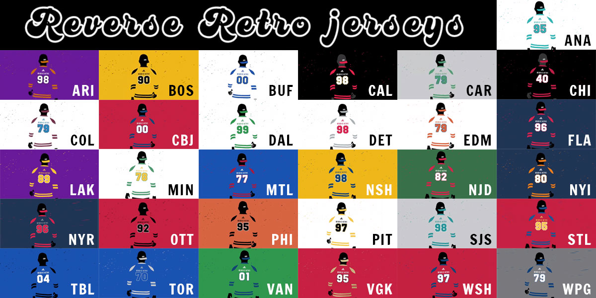 A Preview Of Every Nhl Team S Reverse Retro Jersey