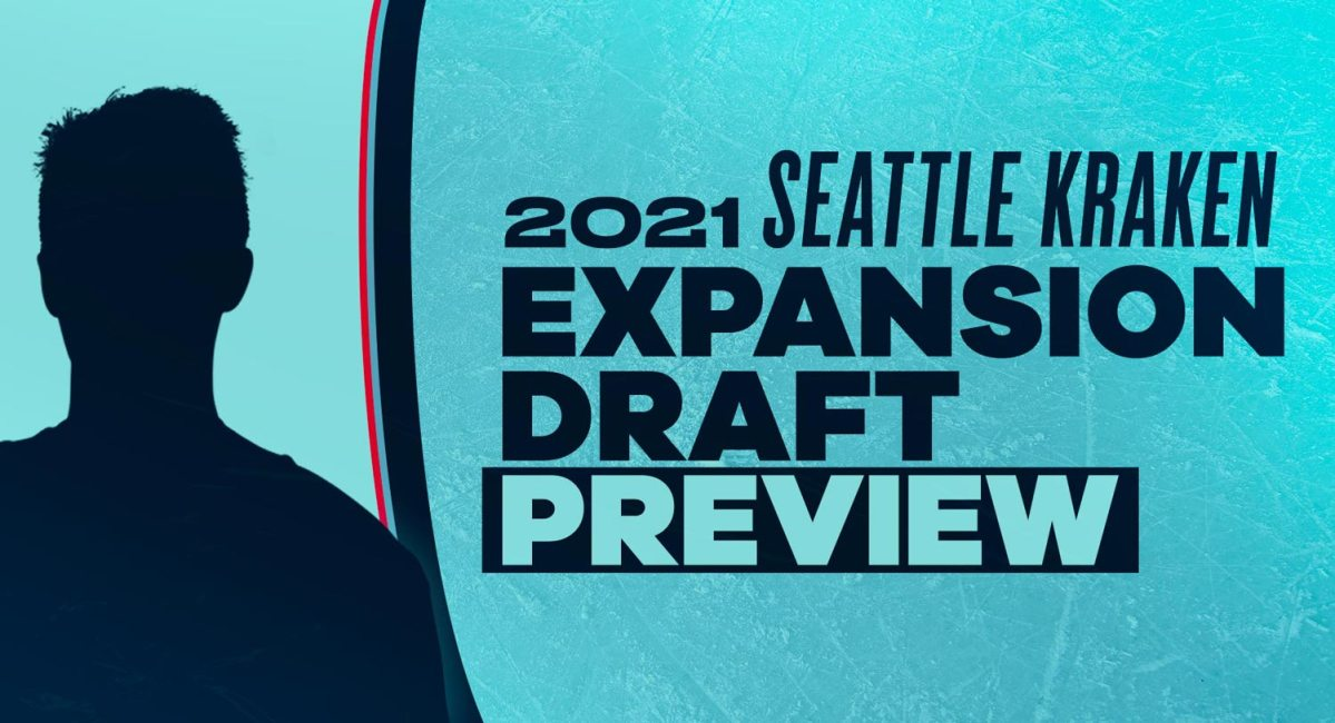 Who will the Capitals protect in the Seattle Kraken Expansion Draft?