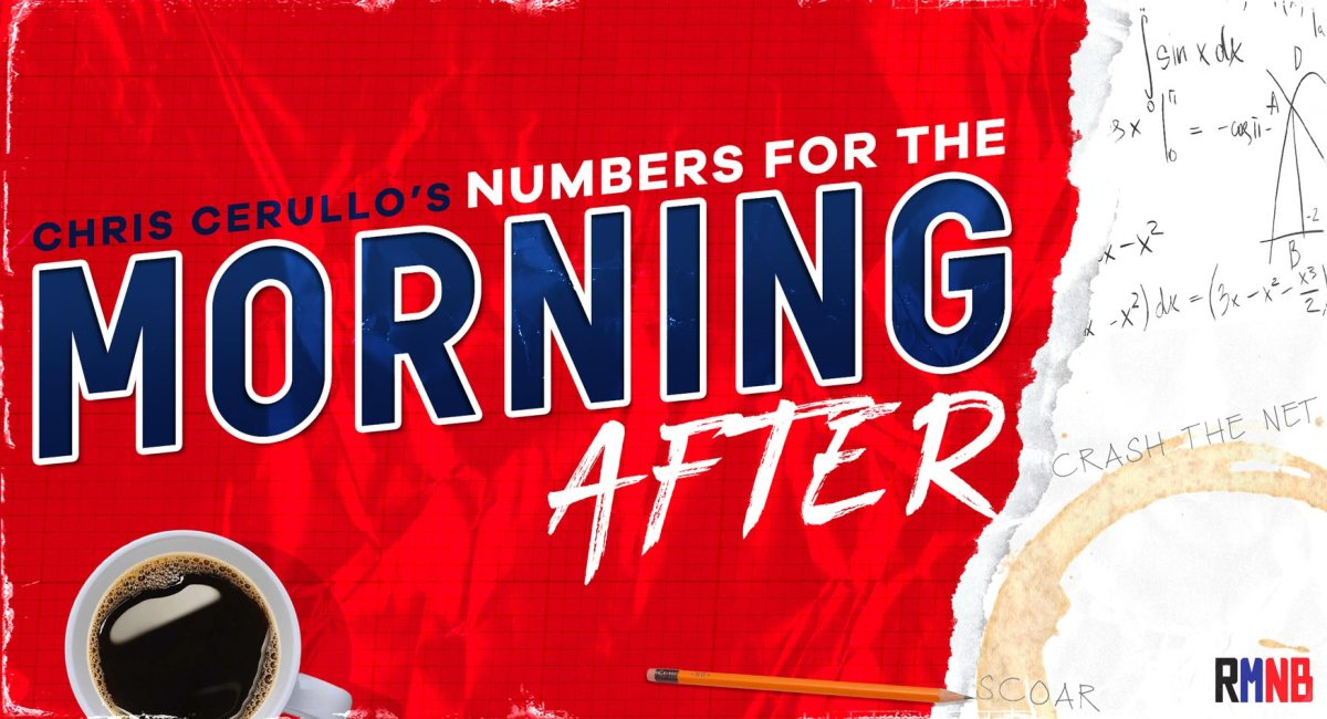 Tampa brings trouble: numbers for the morning after