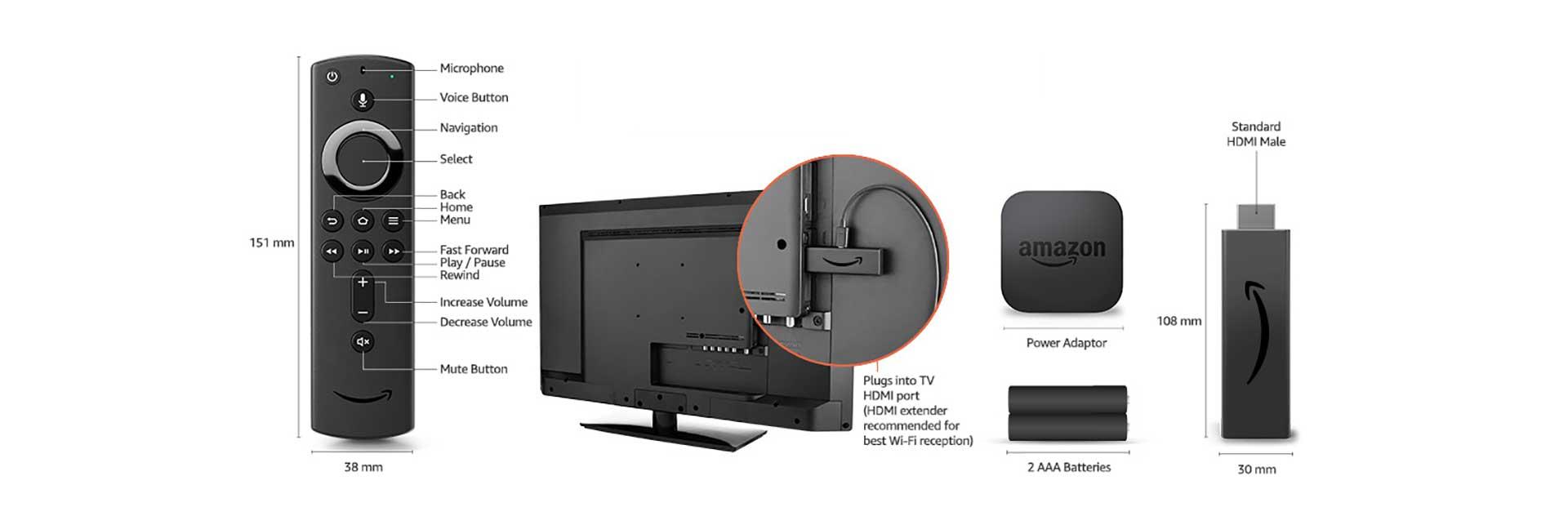 Схема подключения Amazon Fire Stick к телевизору