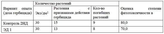 Таблица 2. Влияние гербицида Террамет на кресс-салат