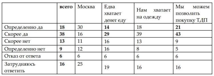 table-levada-transplantation-2