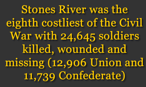 Stones River was the 8th costliest battle