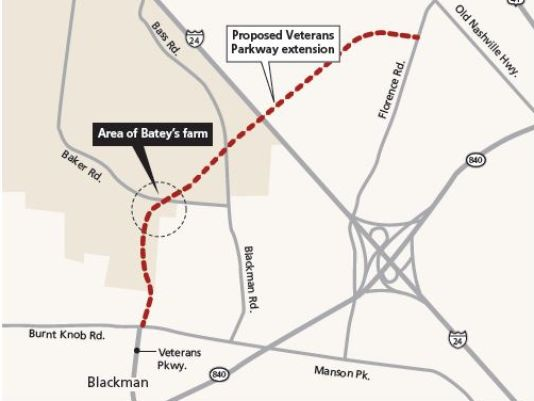 The red dotted line in this map shows where a proposed Veterans Parkway extension would be developed north to a future interchange at Interstate 24 and cut through John L. Batey's 209-year-old family farm on Baker Road near Blackman Road. This map is based on the Murfreesboro 2025 Major Thoroughfare Plan that the City Council approved in 2008. City officials expect to examine a proposed update to the Major Thoroughfare soon.  (Photo: Kent Travis/Gannett)