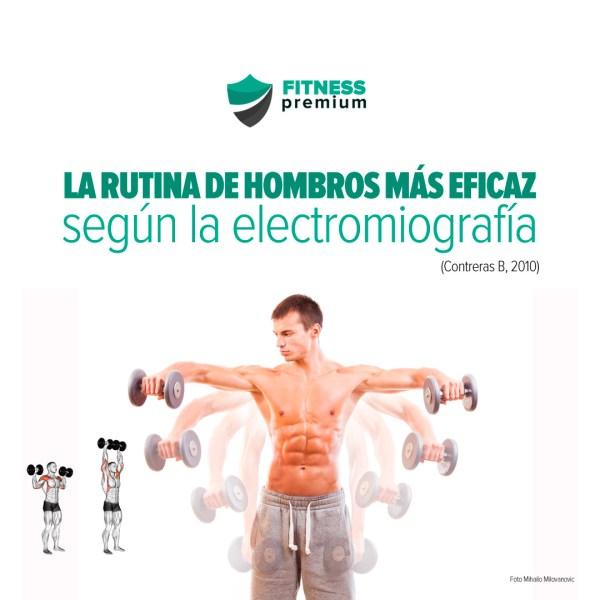 Deltoides, la mejor rutina de ejercicios según electromiografía