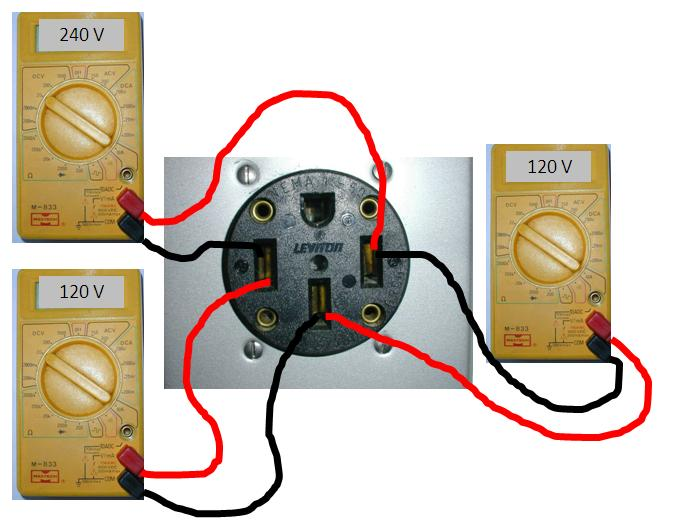 50 amp wiring diagram that makes rv electric wiring easy rv 50 amp receptacle showing voltages