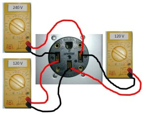 50 amp plug wiring diagram that makes RV electric wiring easy