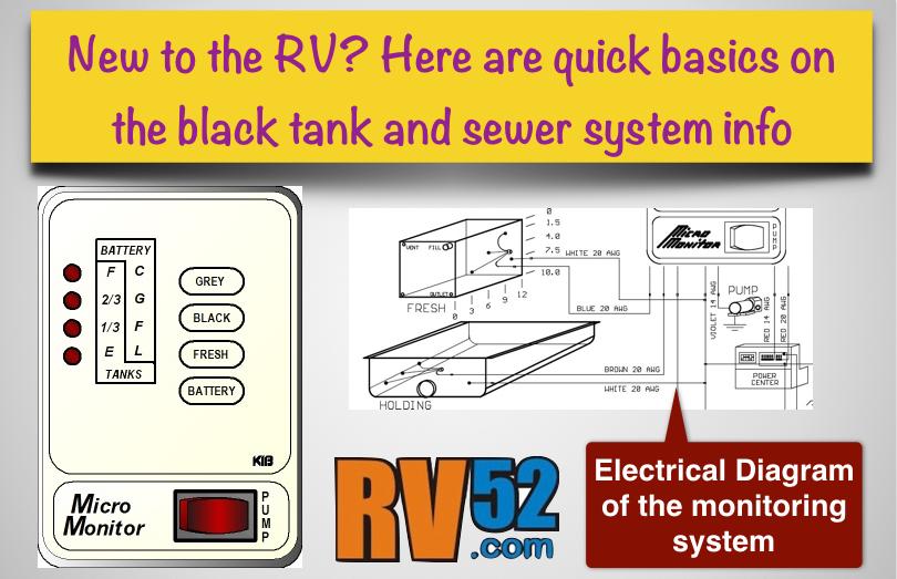 rv tank monitor wiring diagram schematics wiring diagrams u2022 rh marapolsa co