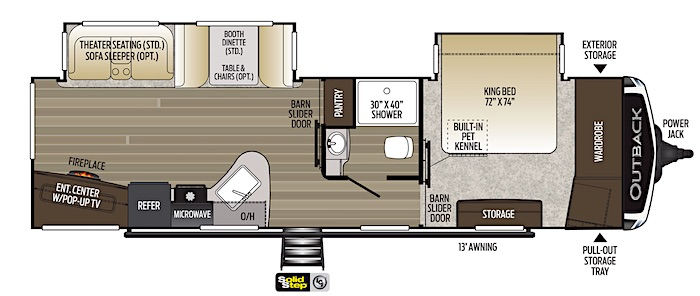 Travel trailer with King bed Keystone RV Outback 313RL