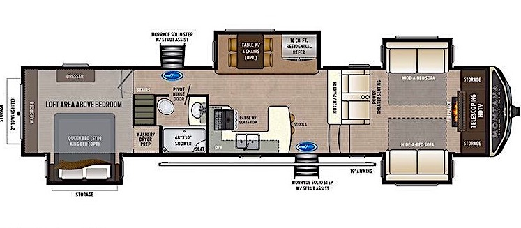 Montana High Country 377FL luxury 5th wheel floorplan
