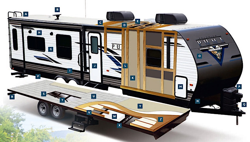 How is a Destination Trailer Different from a Travel Trailer?
