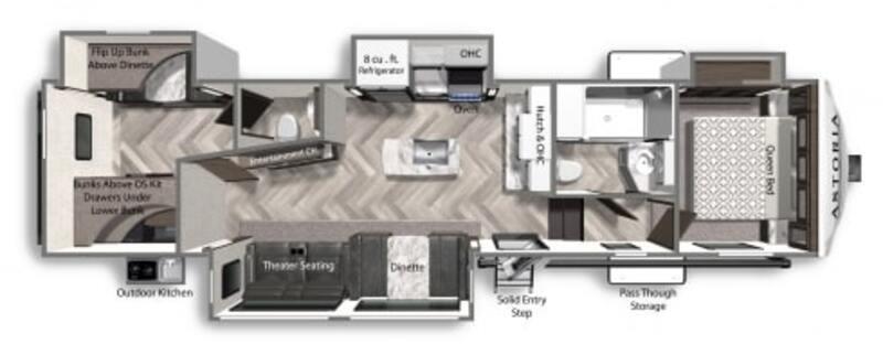Best Dutchmen Astoria 5th Wheel Floor Plan