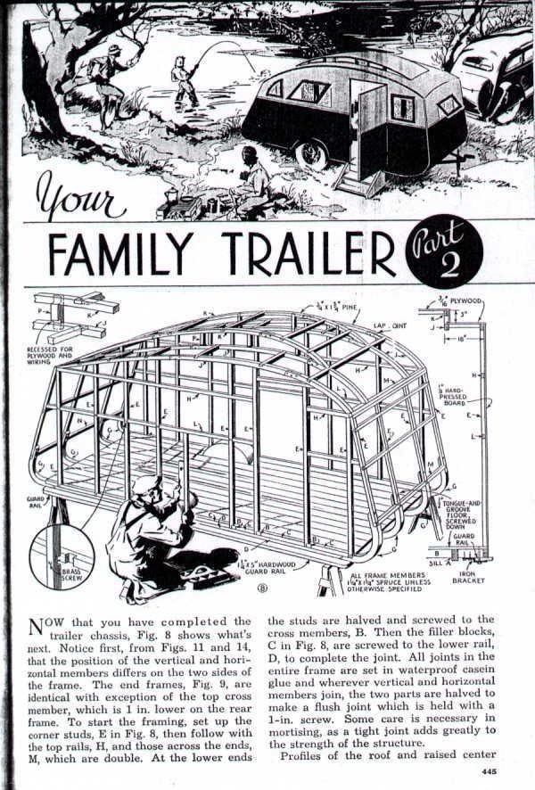 Popular Mechanics DIY blueprints of teardrop trailer