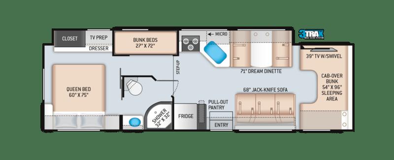 Best Class C RVs Bunk Beds Thor Four Winds Floor Plan