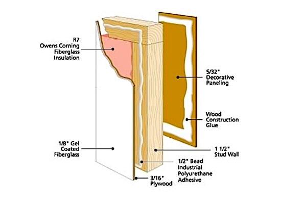 Fiberglass RV exterior wall construction