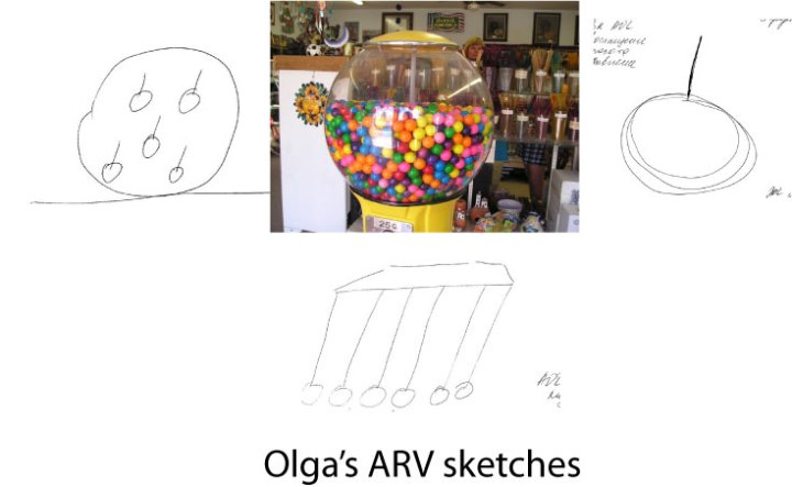 Olga's associative remote viewing (ARV) sketches compared to the actual target