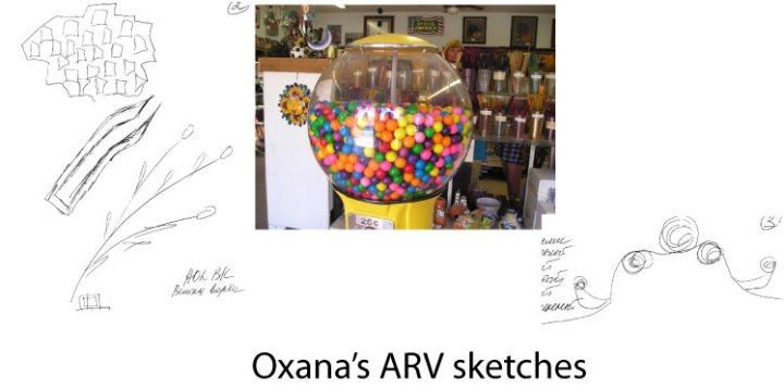Oxana's associative remote viewing (ARV) sketches compared to the actual target