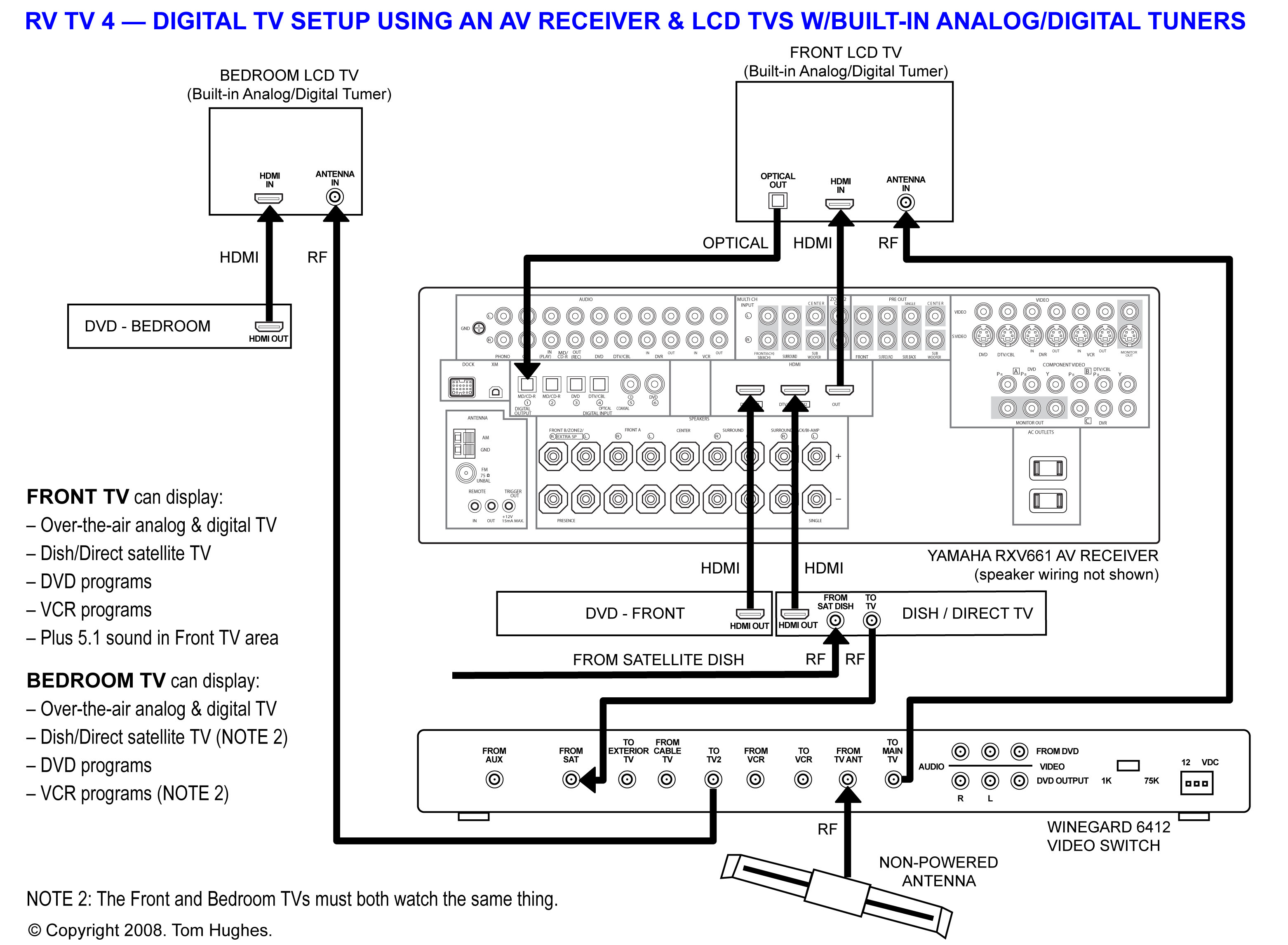 winegard wiring diagrams fuse box \u0026 wiring diagramwinegard satellite  wiring diagram wiring diagram specialties