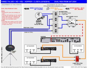 DISH TV RV Network Diagrams  Page 11  iRV2 Forums