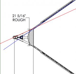 frame-rail-lines