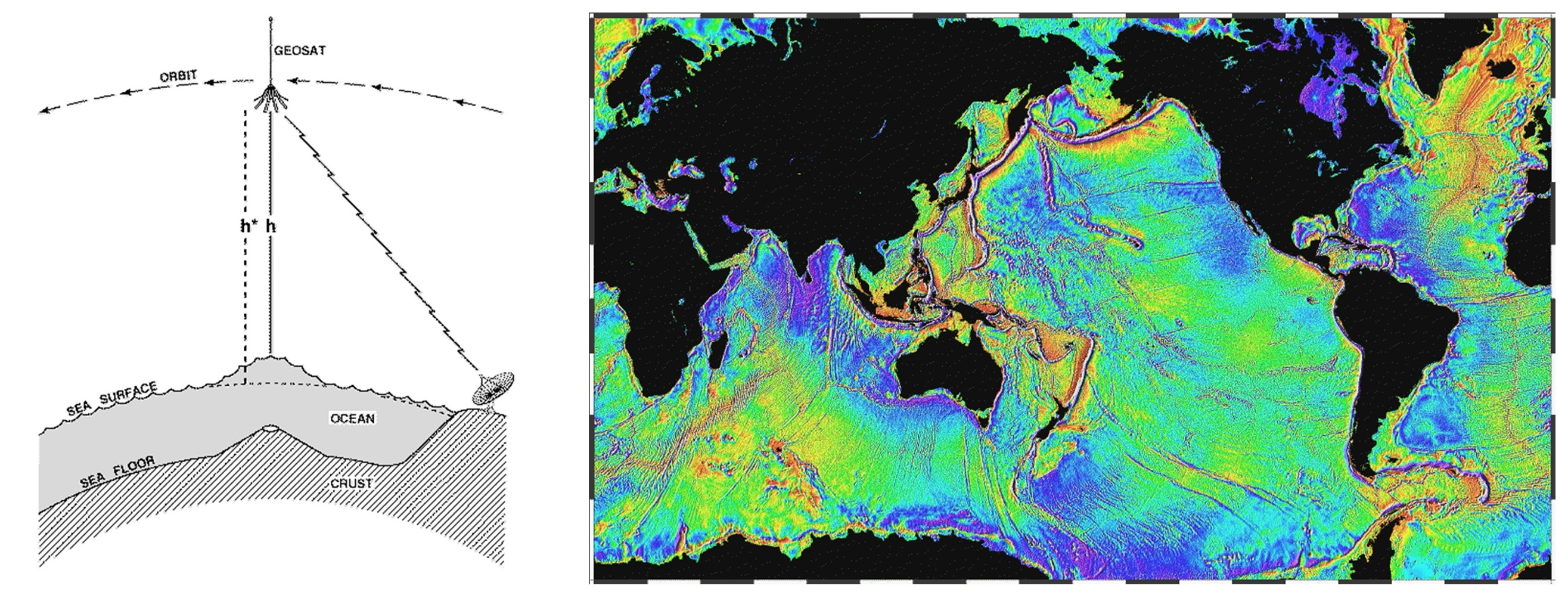 1 4 Mapping The Seafloor Introduction To Oceanography