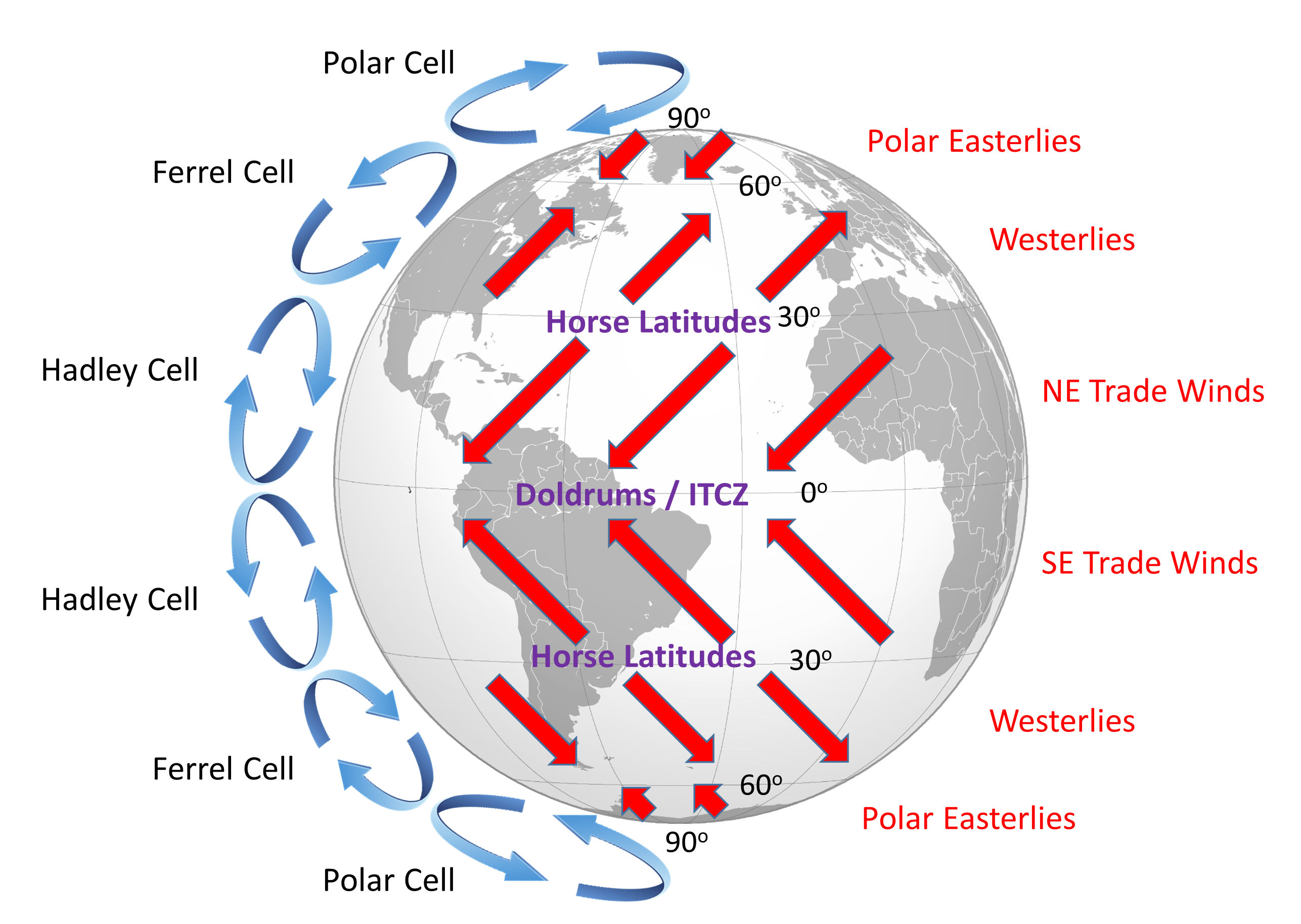 8 2 Winds And The Coriolis Effect Introduction To