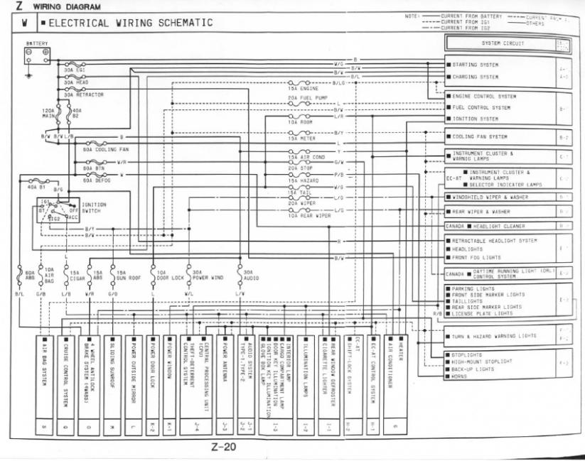 Mazda Rx7 Fuse Box Diagram. Mazda. Wiring Diagram Images