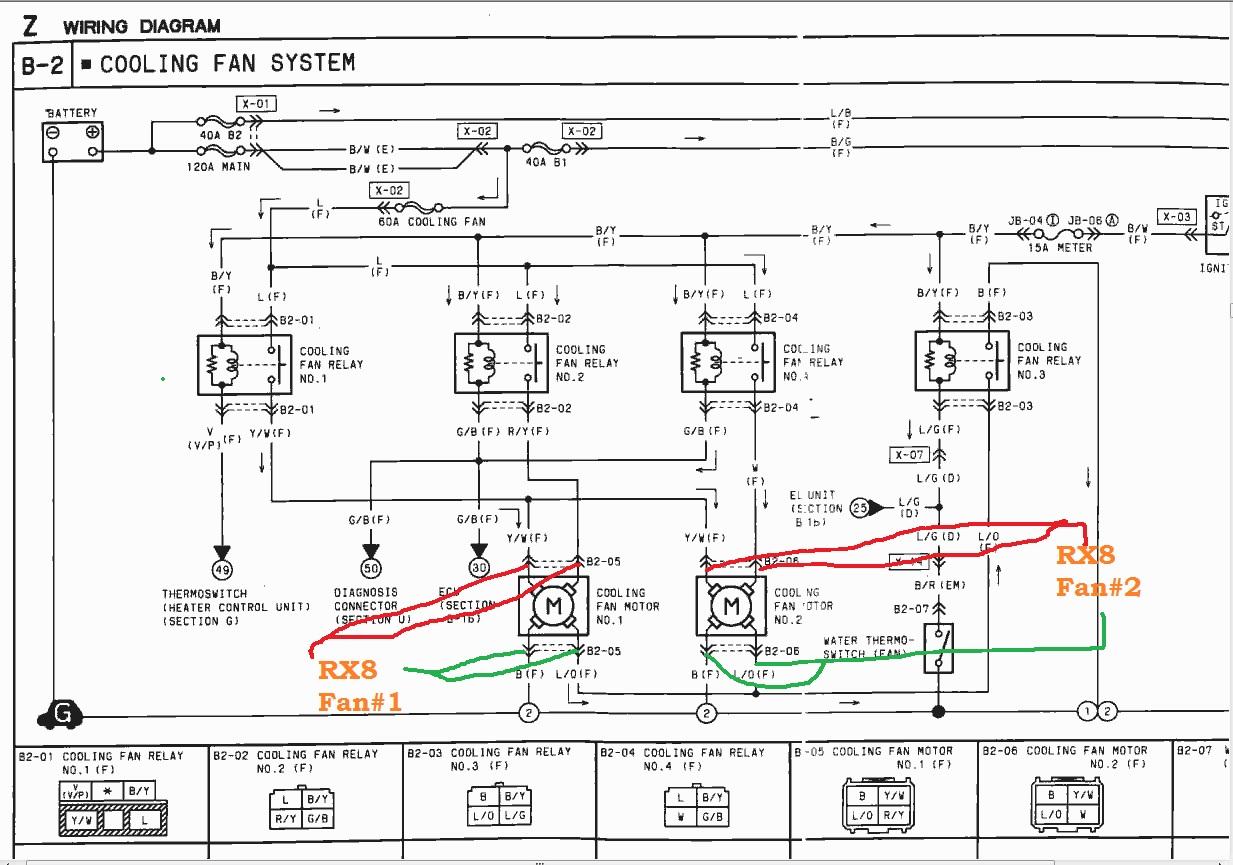 Rx7 1993 Vs Rx8 Electric Fans