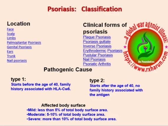 psoriatic arthritis-classification 1