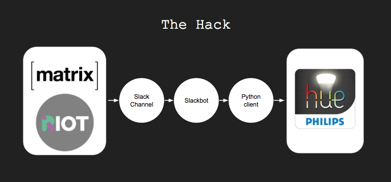 the_hack_01