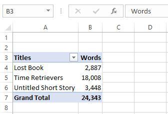 Pivot Tables Summary