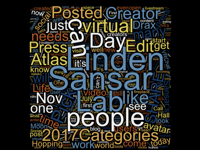 Sansar Newsblog Word Cloud
