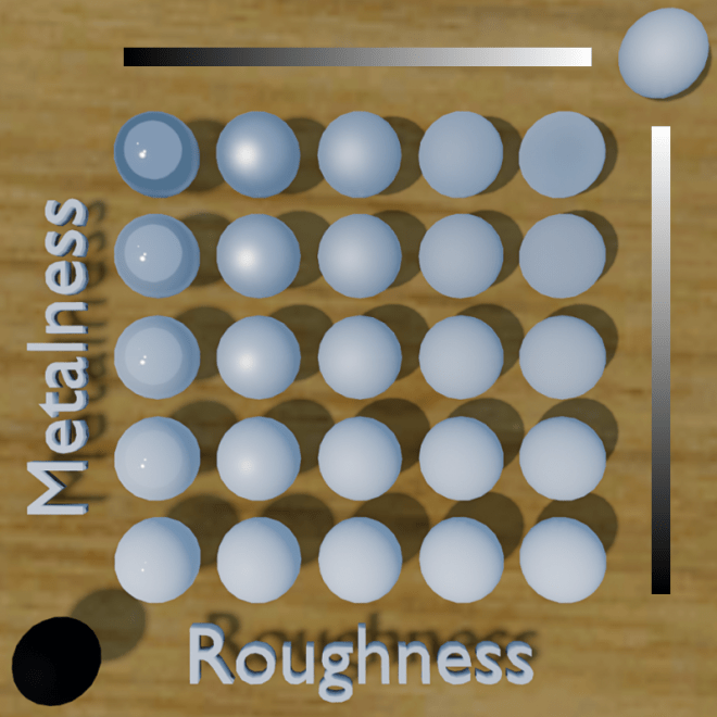 Sansar Metalness and Roughness Maps Better