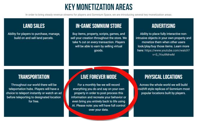 Somnium Space Key Monetization Areas 22 June 2018.png