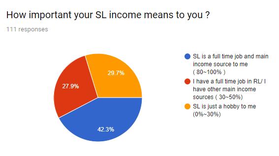 Economic Survey 2 27 Nov 2018.png
