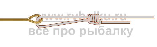 Fishing Nodes  - フックグリーンナーの写真3をバインドする方法3
