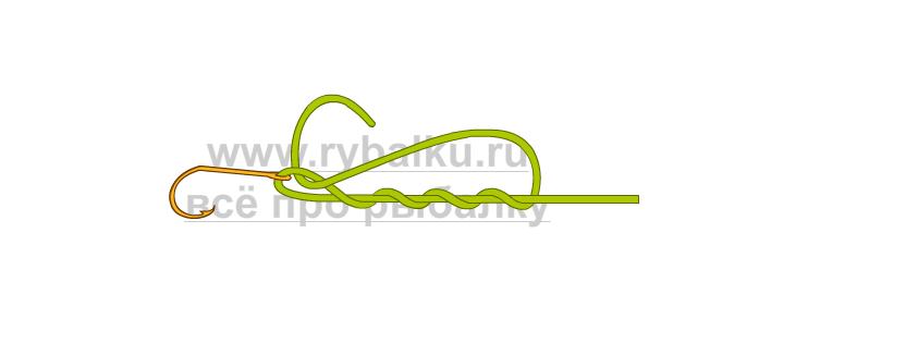 Балық аулау Түйіндер - Қанның ілгекті қалай байланыстыру керек 2-сурет