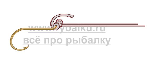 Балық аулау Түйіндер - ілгектің пальомарын қалай байланыстыру керек 2