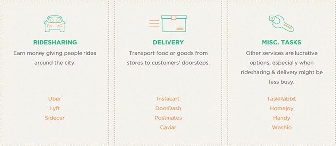 uber-car-rental-jobs