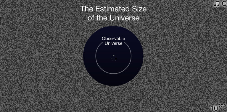 https://i2.wp.com/ryeberg.com/wp-content/uploads/2013/12/size-of-the-universe.png