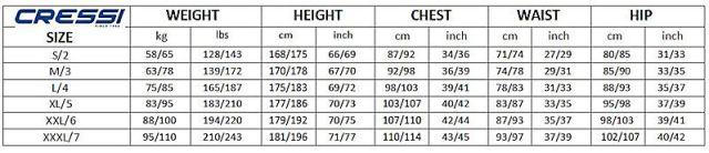 Valg af størrelse Cressi Apnea 7 mm våddragt