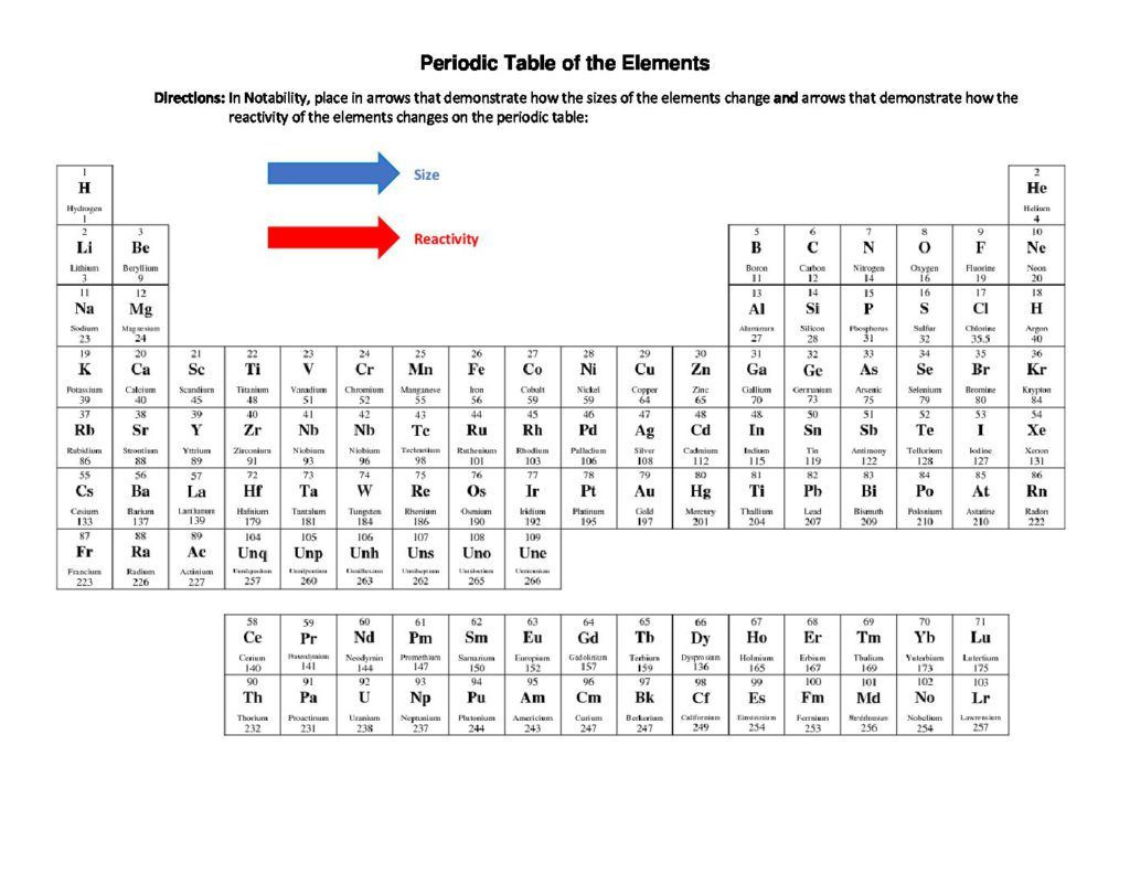 30 8th Grade Periodic Table Worksheet