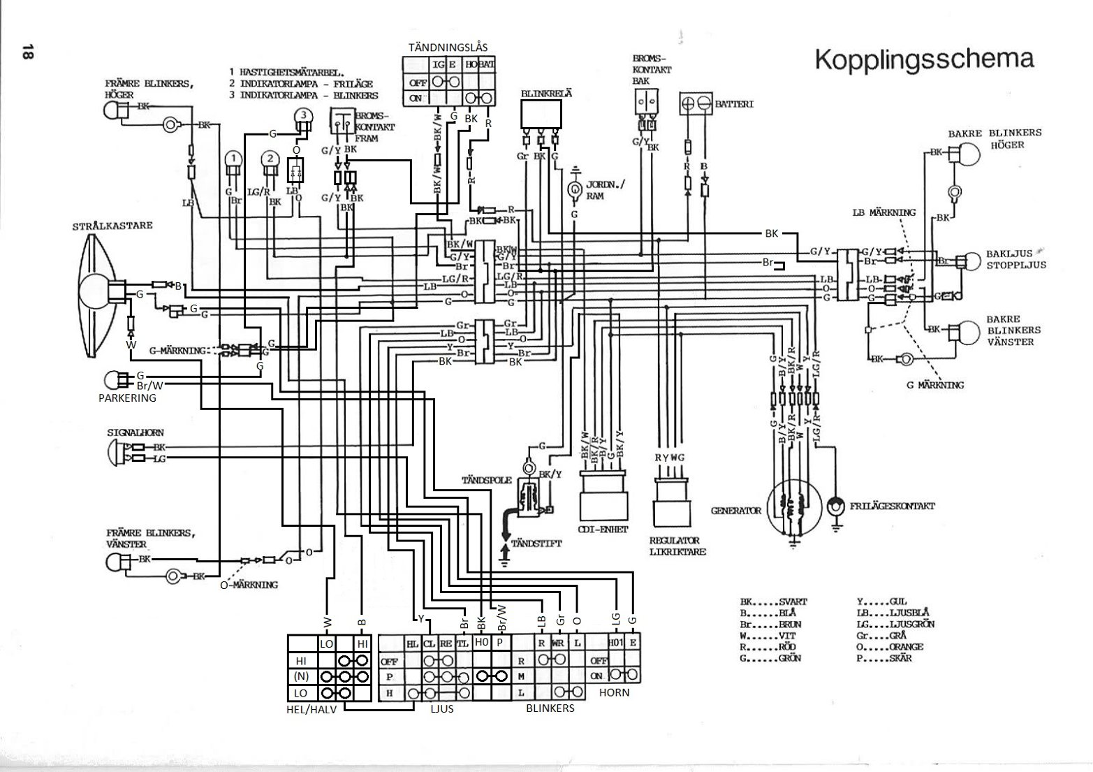 Honda C105 Wiring Diagram