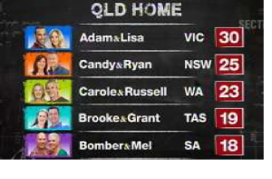 hr scores after house
