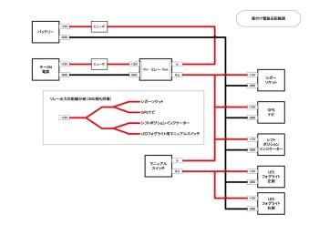 CircuitDiagram 120161009