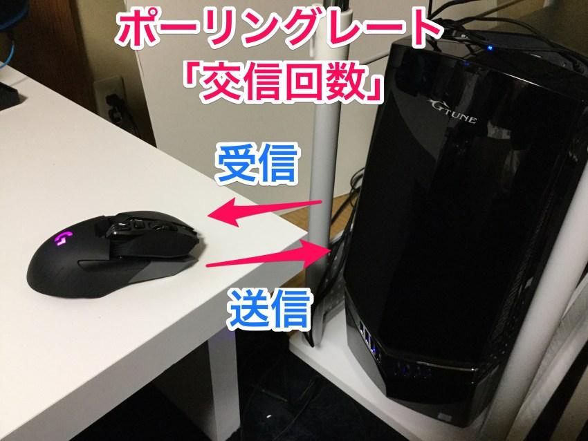PC FPS 設定 ポーリングレート