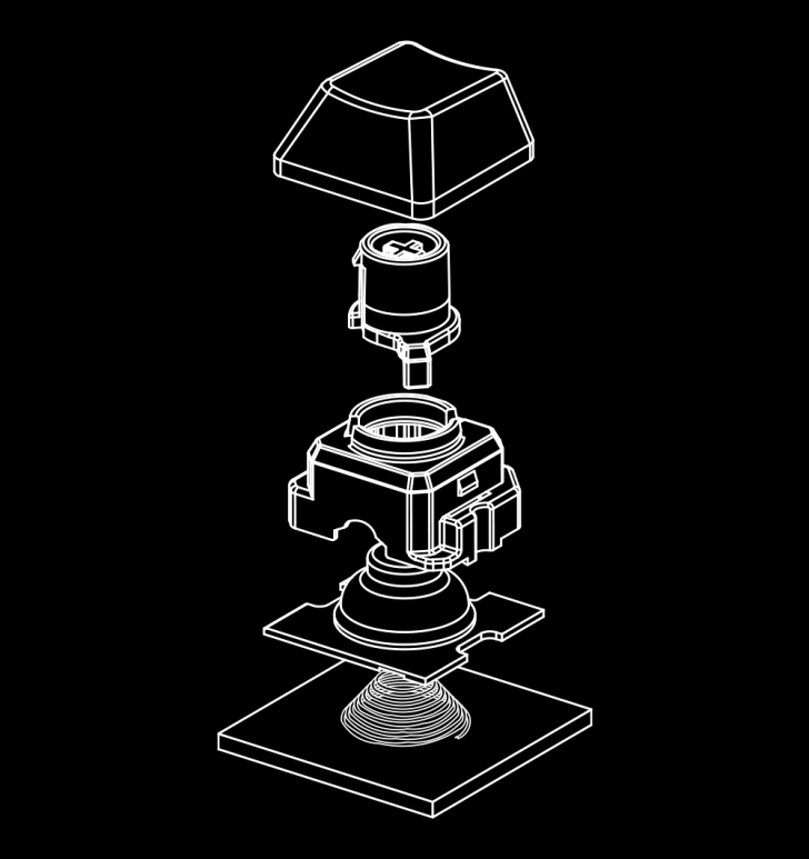 REALFORCE RGB 静電容量無接点方式