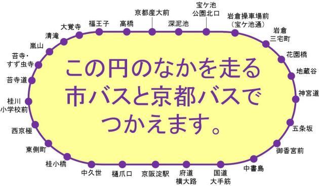 市バス・京都バス一日乗車券カードの有効区間